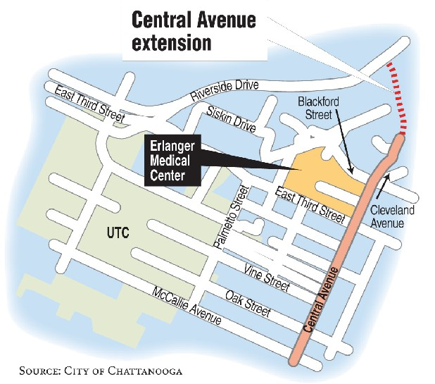 Central Avenue expansion
