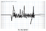 The Polygraph