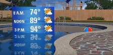 WRCB Forecast: For today a possibility of one or two isolated storms popping up with a heat index of 100